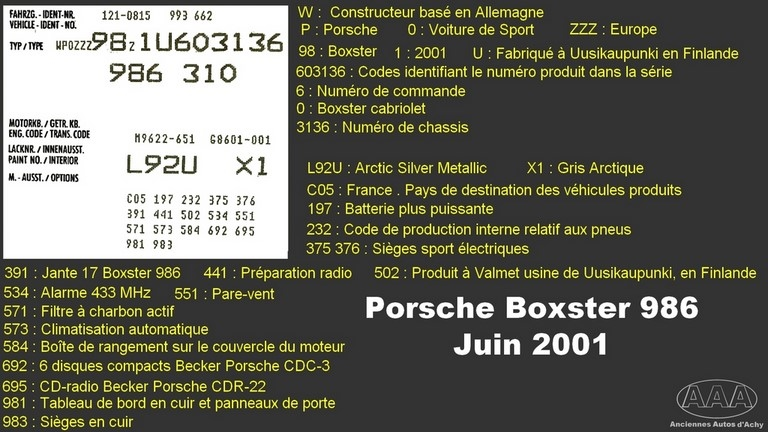 code identifiants options Porsche Boxster 986