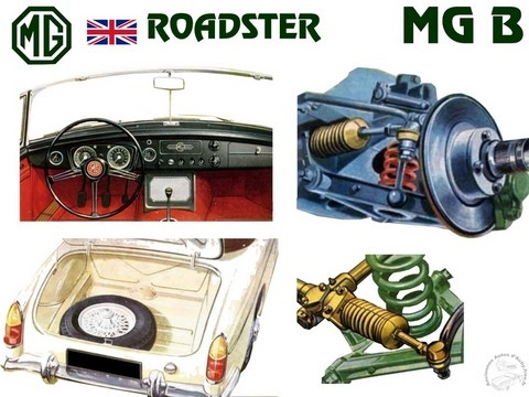 MG B roadster publicité